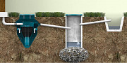 Автономная канализация Иркутск